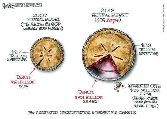 sequester_pie